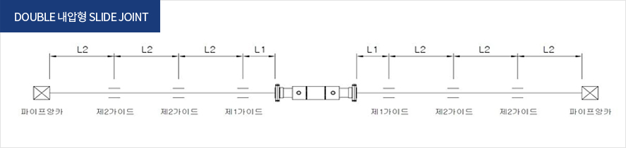 DOUBLE 내압형 SLIDE JOINT